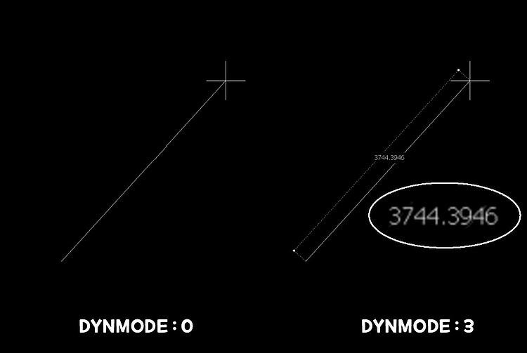 DYNMODE