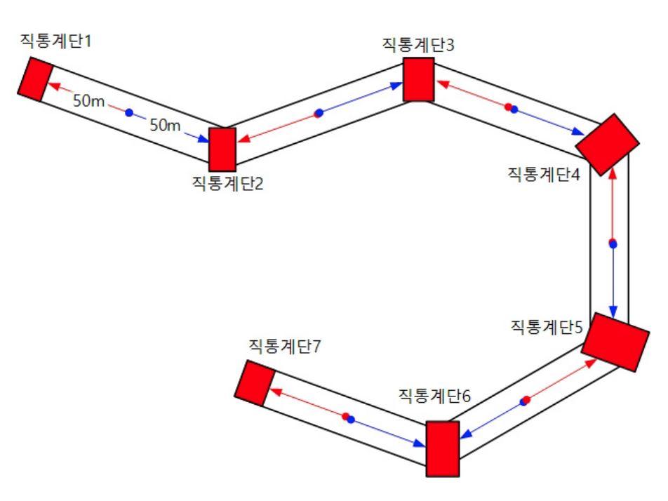 보행거리와 직통계단의 수: 주요구조부가 내화구조인 건축물 평면도의 예